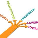 Orientamento scolastico e professionale a Legnano